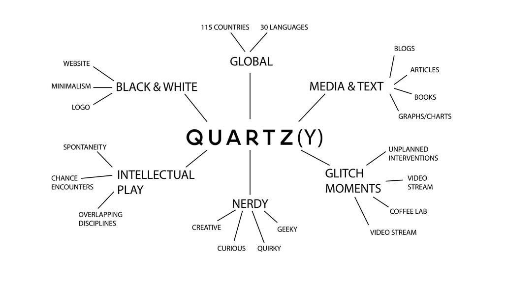 A chart comprising the culture of Quartz. Image: office.qz.com.