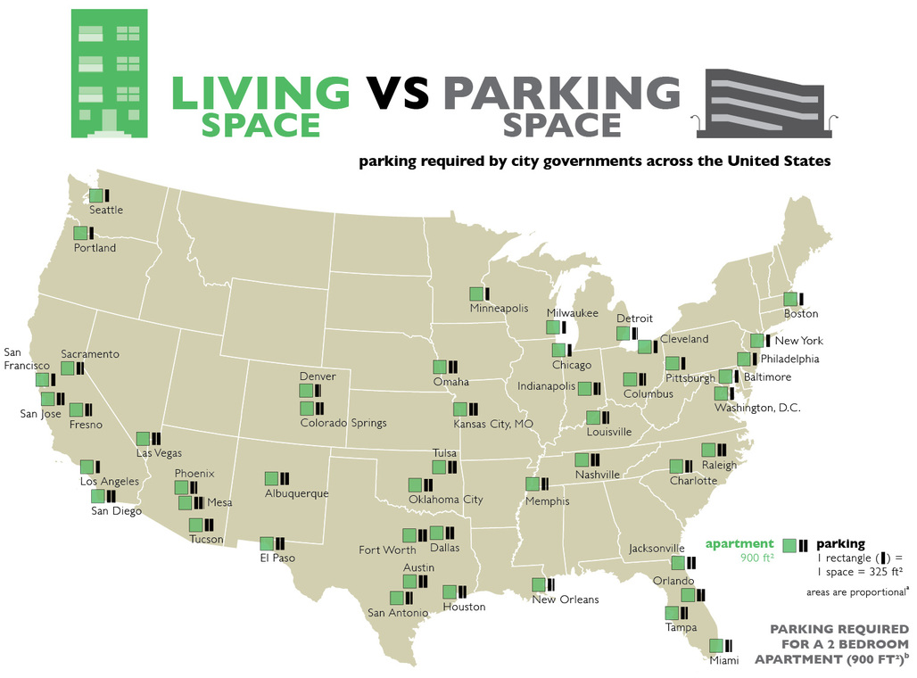 Residential Parking Requirements, courtesy of Graphing Parking.