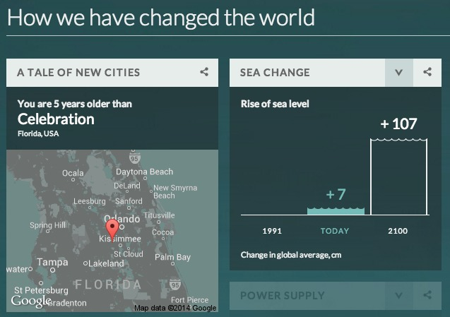 Some of the many charts showing how the world has changed since you were born. Credit: BBC