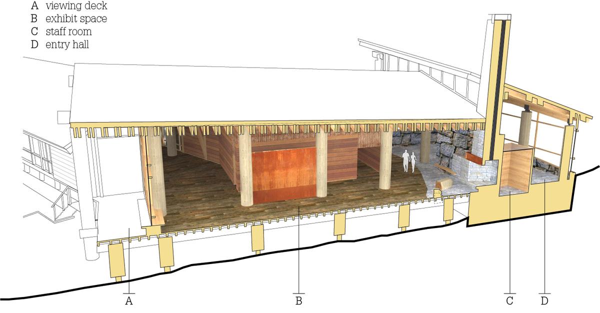 Section through main exhibit space