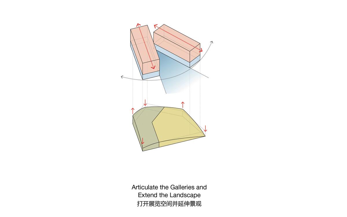 Diagram (© Studio Link-Arc)