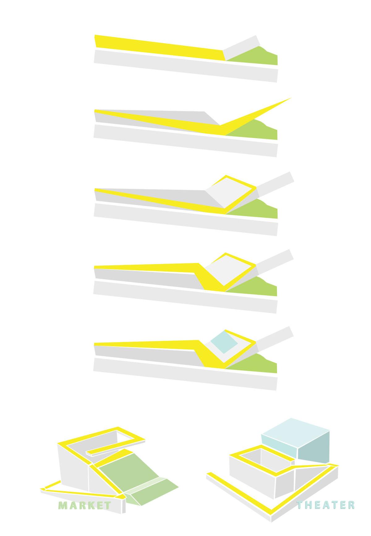 development of path and program diagrams