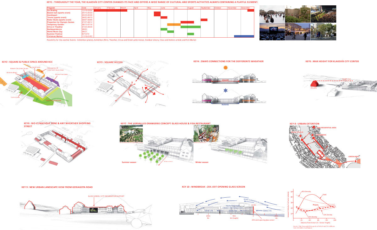 Key diagrams (Image: Kubota & Bachmann Architects)
