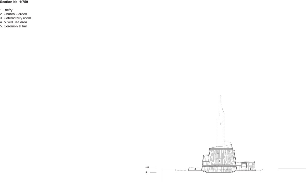 Section BB (Image: schmidt hammer lassen architects)