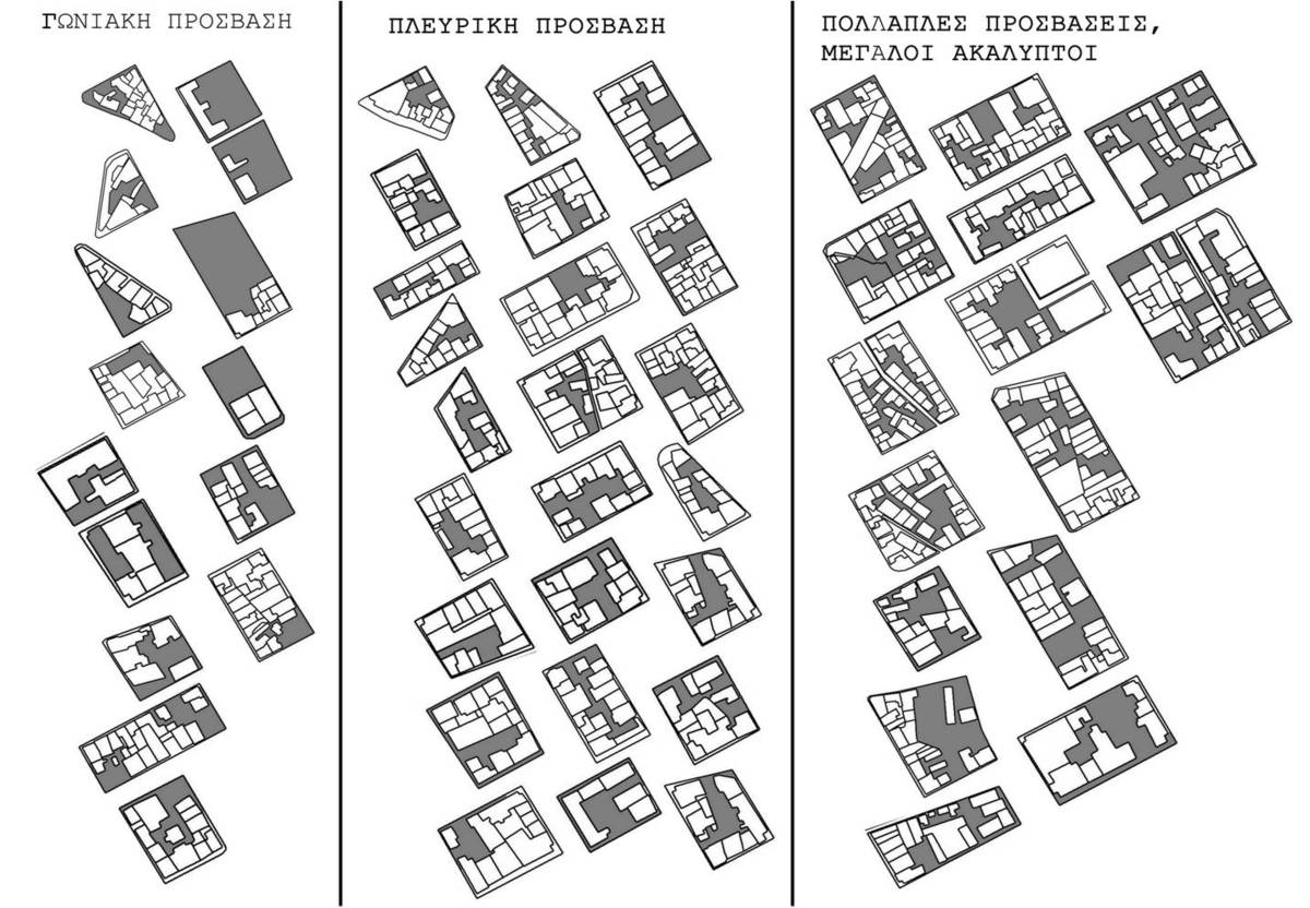 Types of open urban spaces