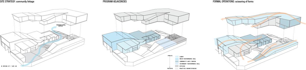 concept diagrams set