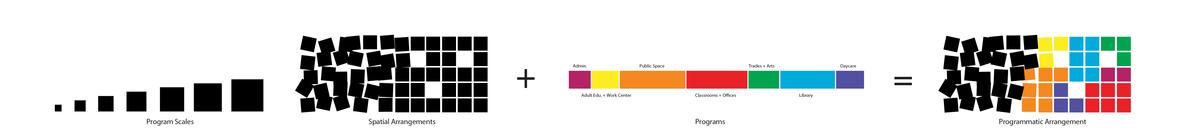 community center diagram