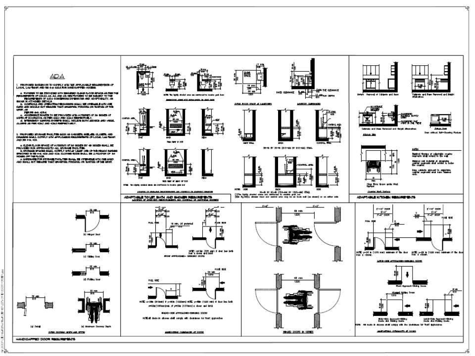 Bathroom Design Requirements contemporary apartment design requirements delightful bathroom inside