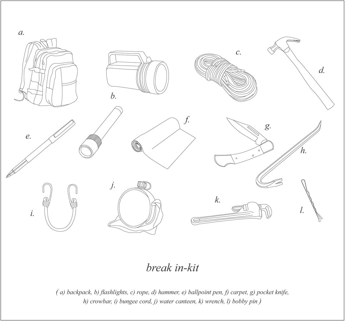Break in-kit, from