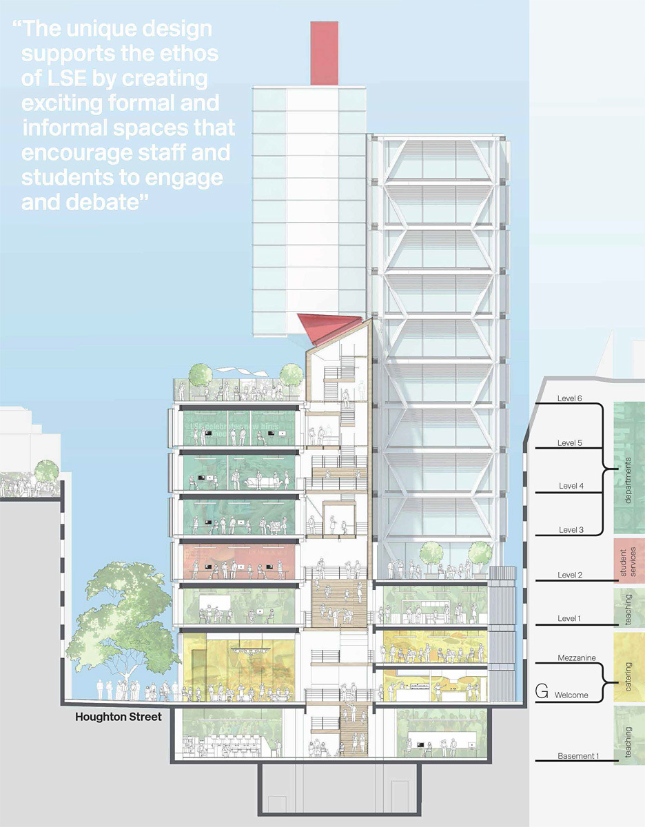 Cross section through the building. Image courtesy of RIBA.