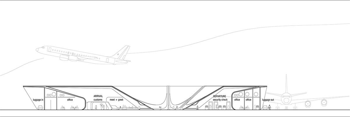 Section diagram. Image: UNStudio