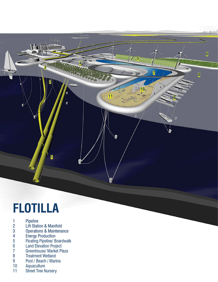 Typical flotilla of pontoons hosting waterfront programs, pipeline operations, and productive industries.