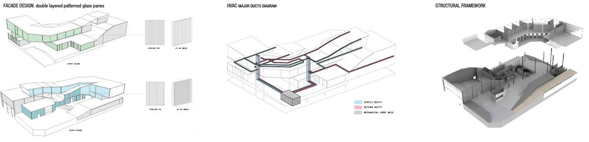 technical diagrams set