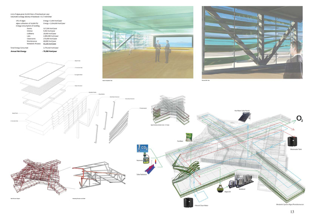 Interior Rendering/Facade Drawings