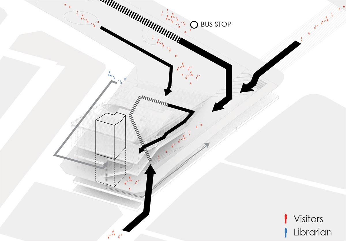 Circulation (Image: Sunggi Park)
