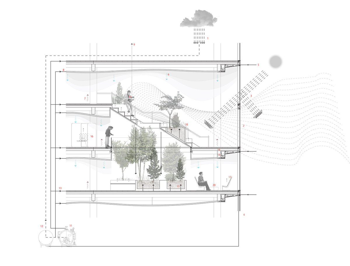 Winner (first place): Vertical Flux: The Office Tower as Fluctuating Atmospheres by Joseph Filippelli.