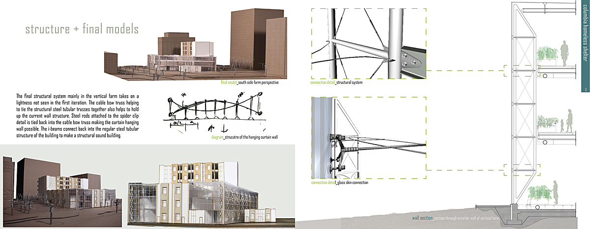 Final Physical Model + Wall Section