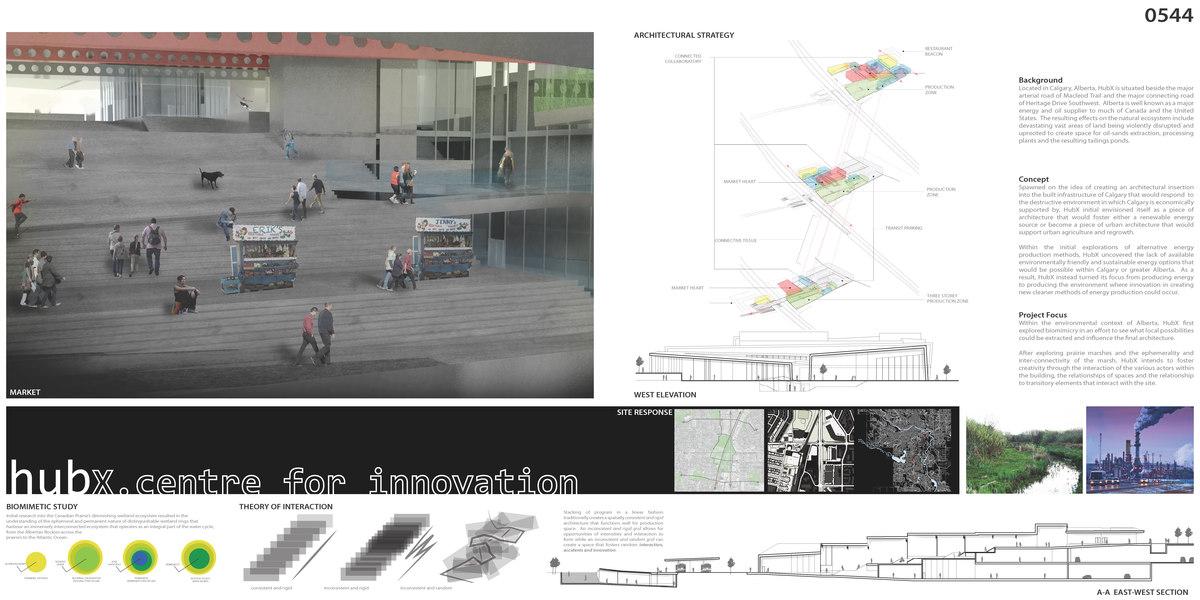 Hubx Innovation Centre: Board 1
