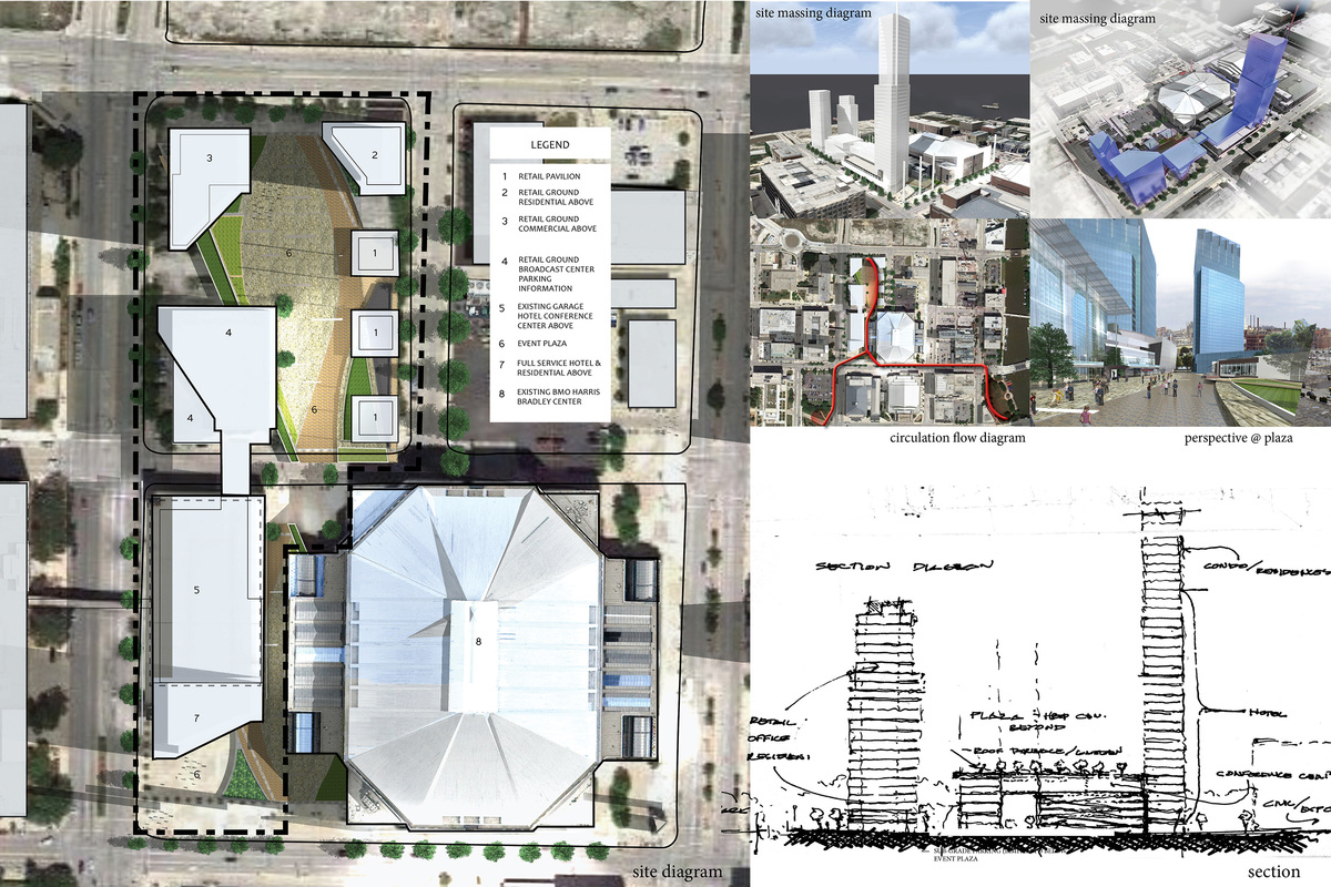 Napkin Sketch, Inc.'s Concept Board 1 of a new City Center / Civic and Entertainment Complex - Milwaukee, WI www.napkinsketched.com 2013.