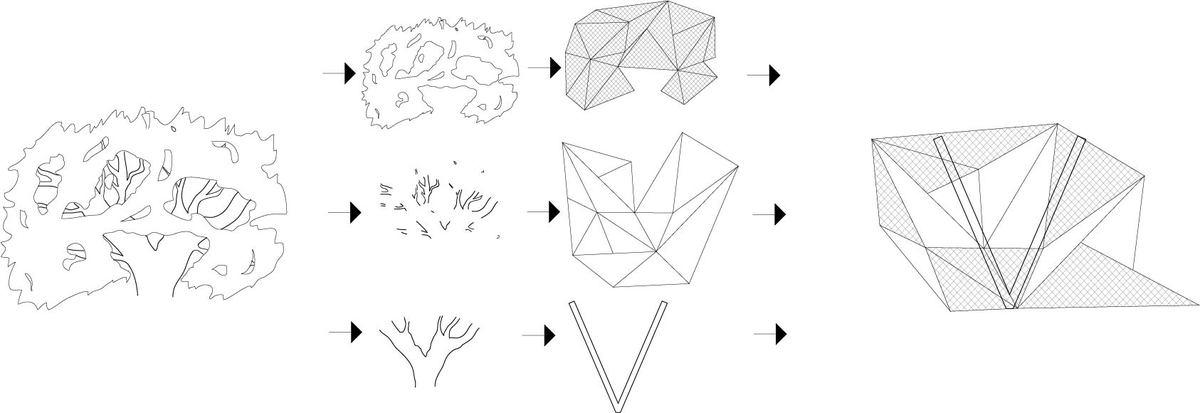 Concept diagram of facade