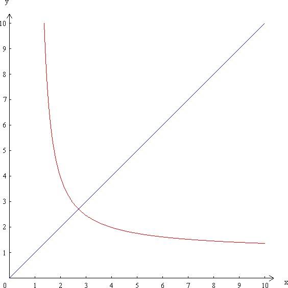 alternate ABI graph via Rusty Shackleford April 2012