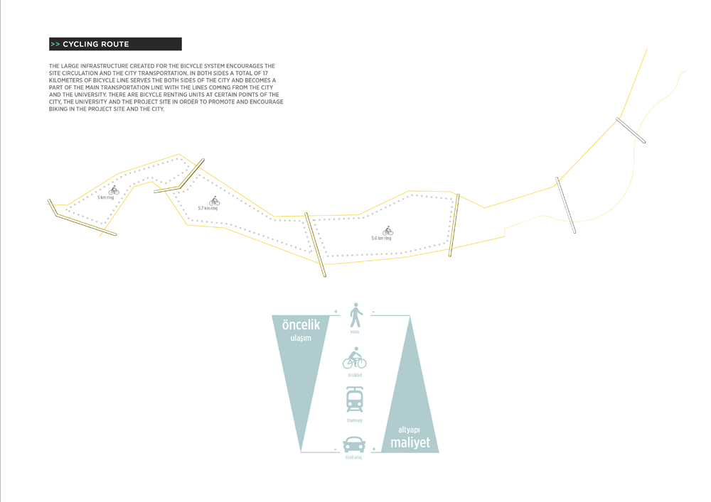 012 – SCHEMES | CYCLING ROUTE - Image Courtesy of ONZ Architects & MDesign