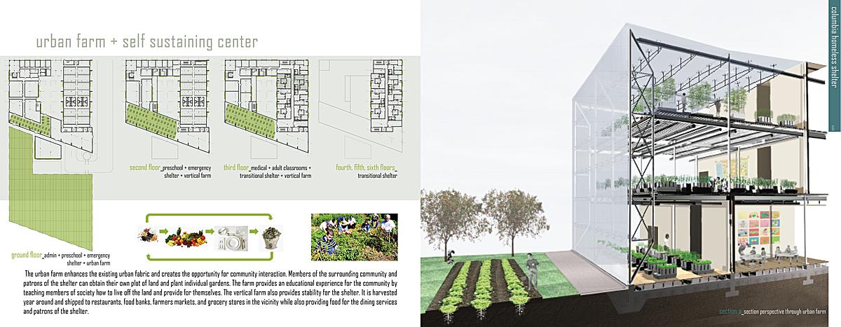 Floor Plans + Urban Farm