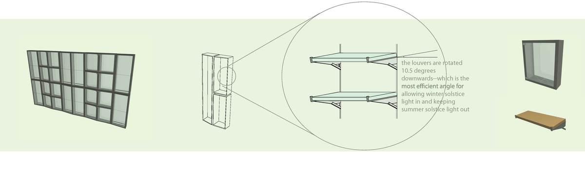 facade diagrams