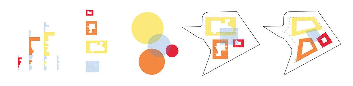 Concept diagram (Image: Atelier3AM)