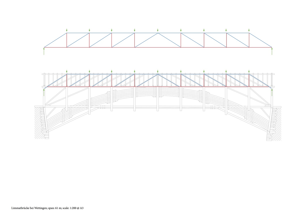 structural analysis of roof
