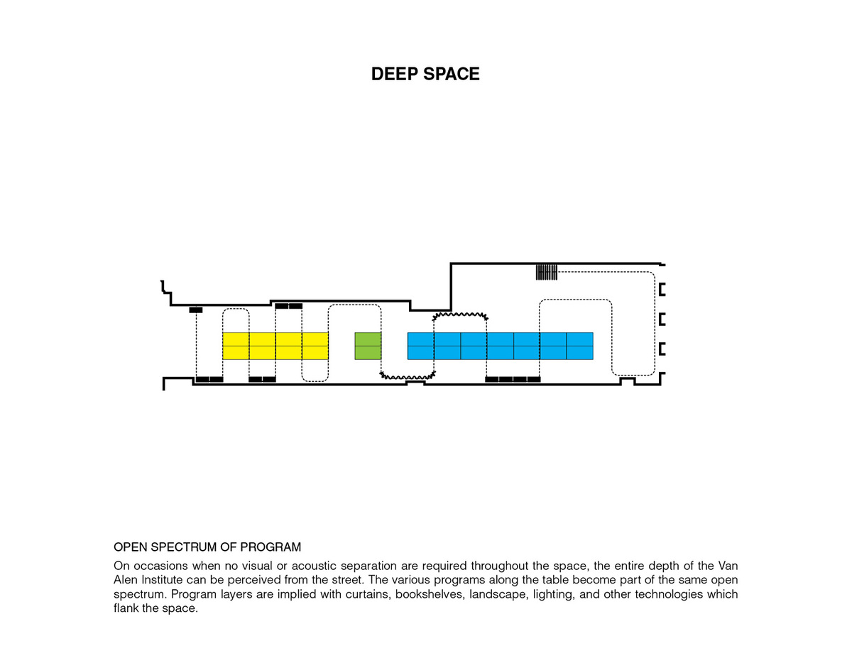 Open spectrum of program. Ground/Work Competition Finalist Entry by Of Possible Architectures. Image courtesy of OPA.