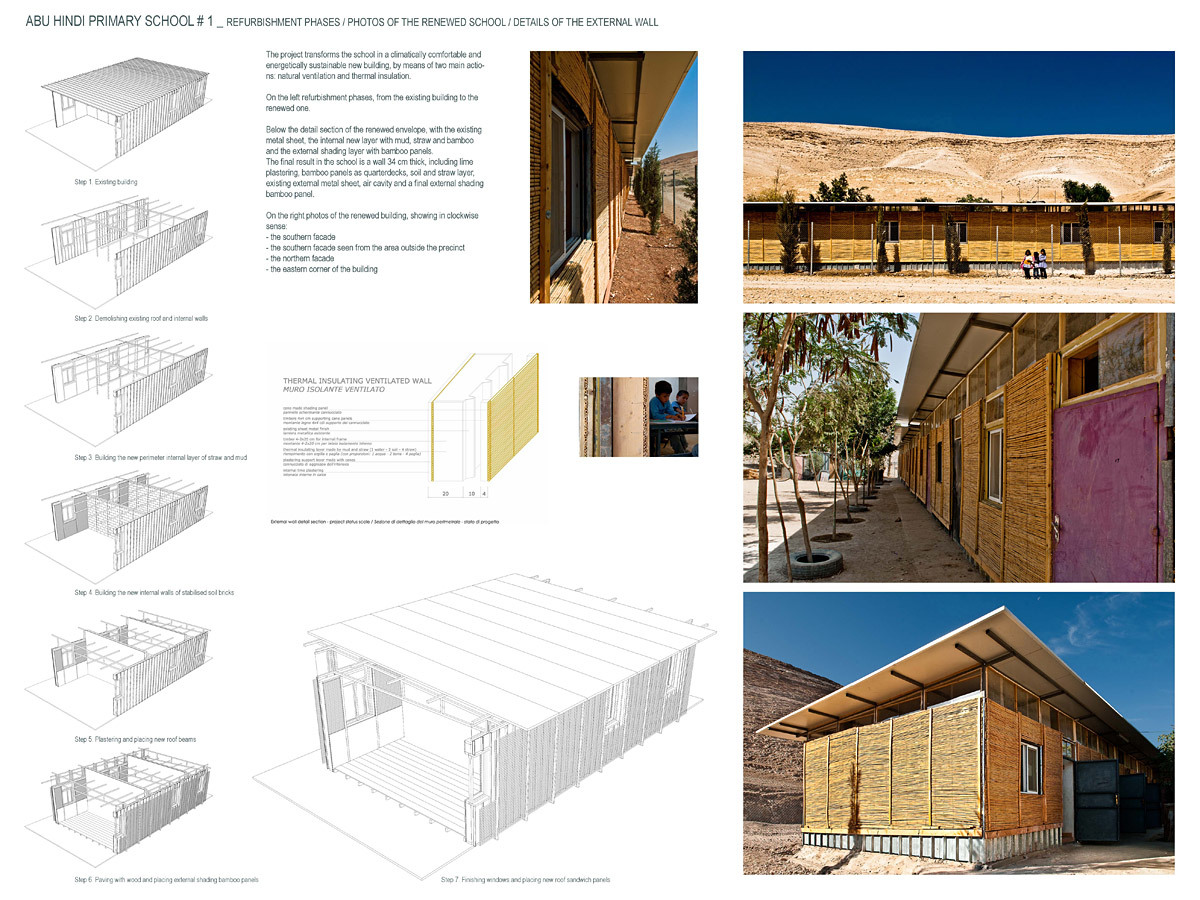 Holcim Silver Award: Sustainable refurbishment of a primary school, near Al Azarije, Palestine by ARCò - Architettura e Cooperazione, Italy: Refurbishment phases/photos of the renewed school / details of the external wall.