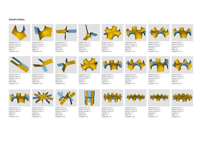Minimal surface catalogue - Sherk surface. (© DRX Team)