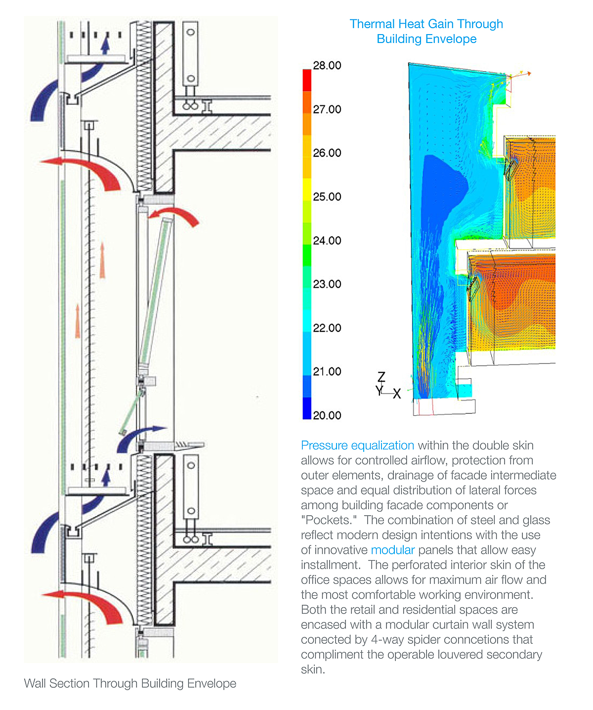 Wall Section & Energy Efficiency