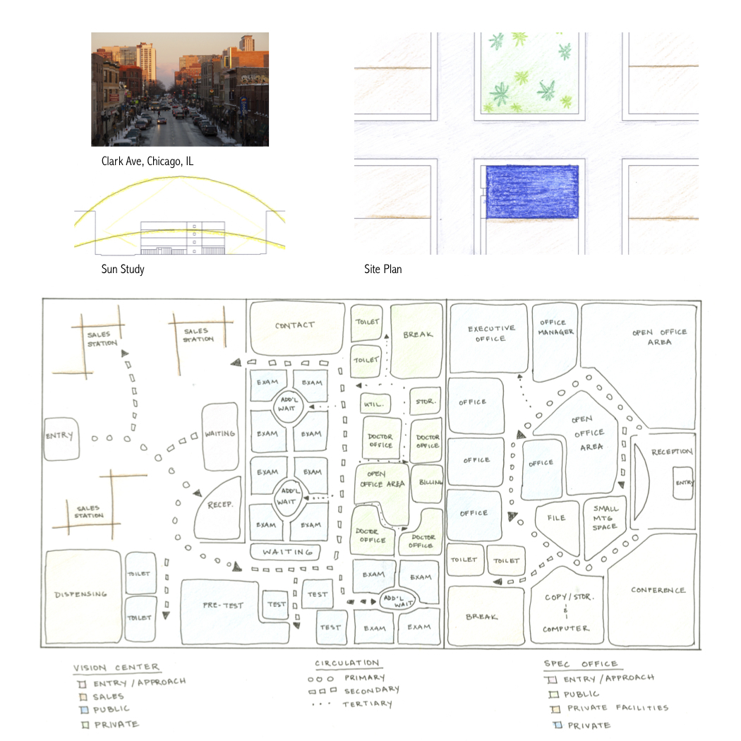 Location image of Lincoln Park, Chicago, IL, site study, educational diagram