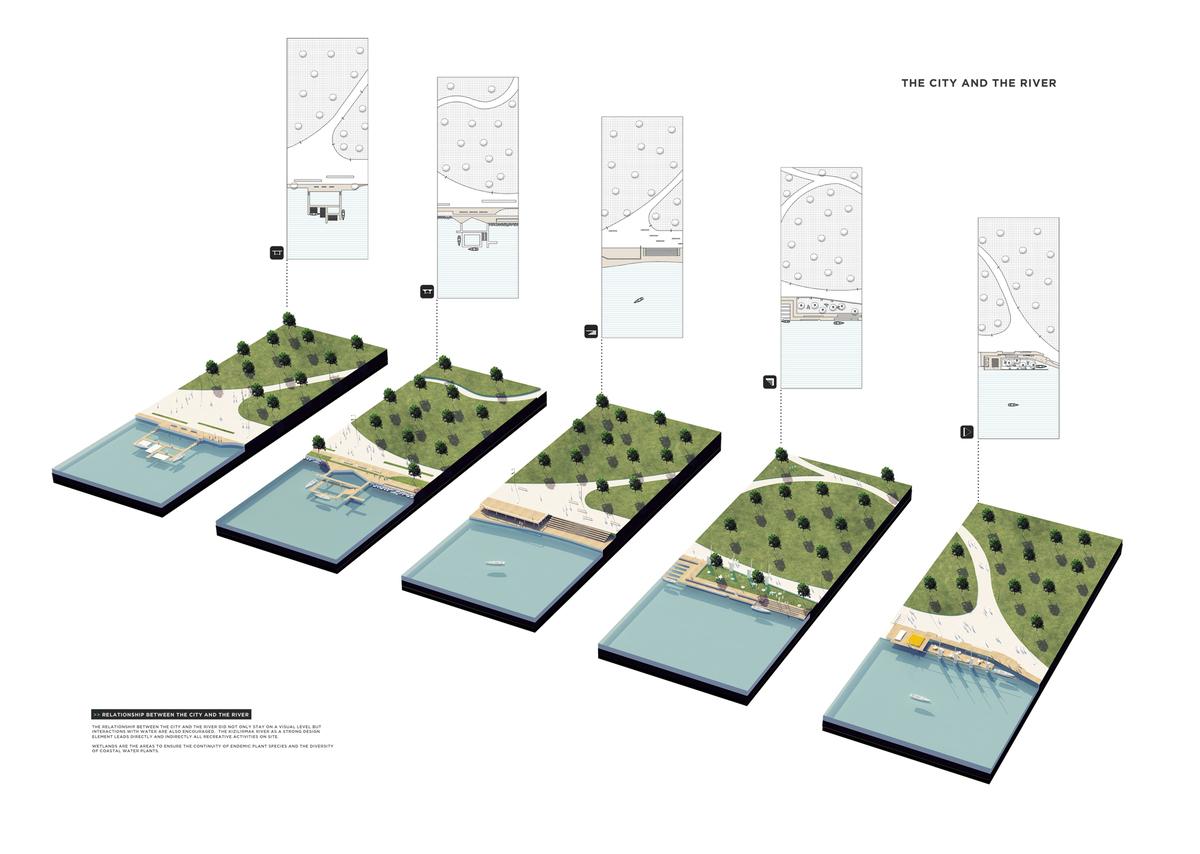 034 – CITY & RIVER RELATION - Image Courtesy of ONZ Architects & MDesign
