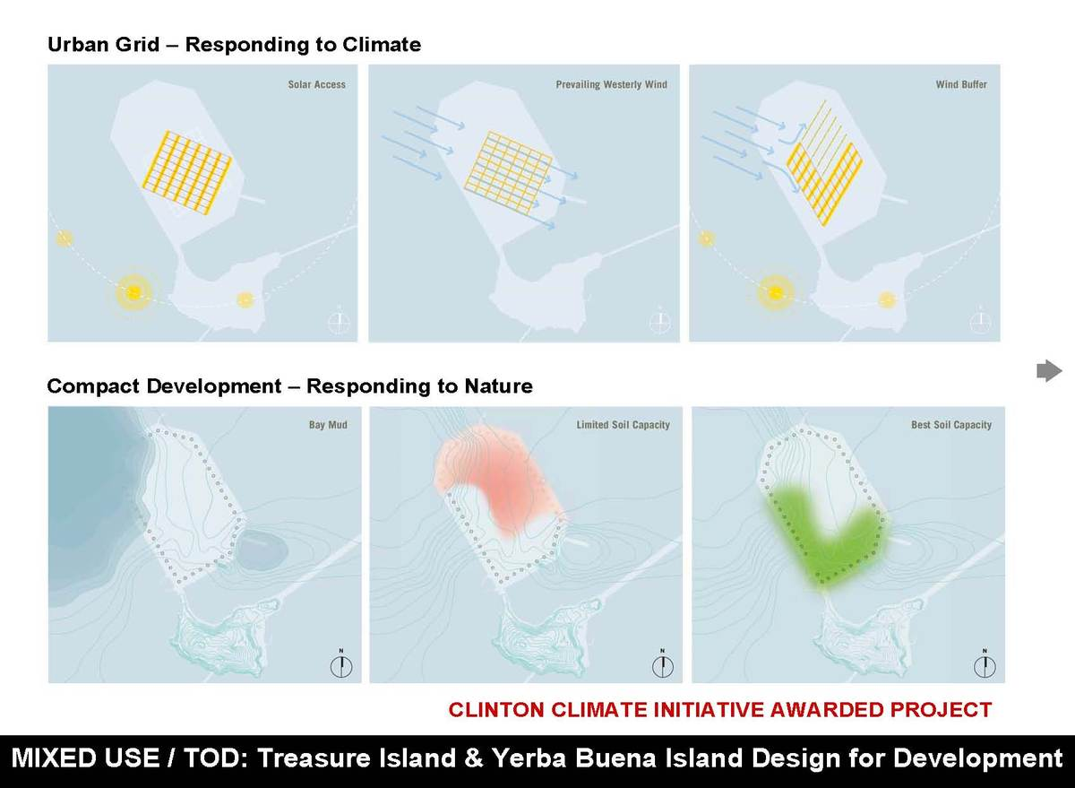 Responding to Climate and Nature