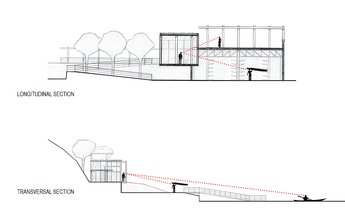 Boathouse Sections