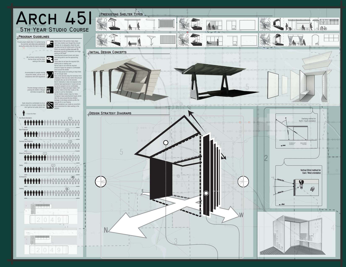 Bus Shelter Process Images: Preexisting Shelters, Research, and Development