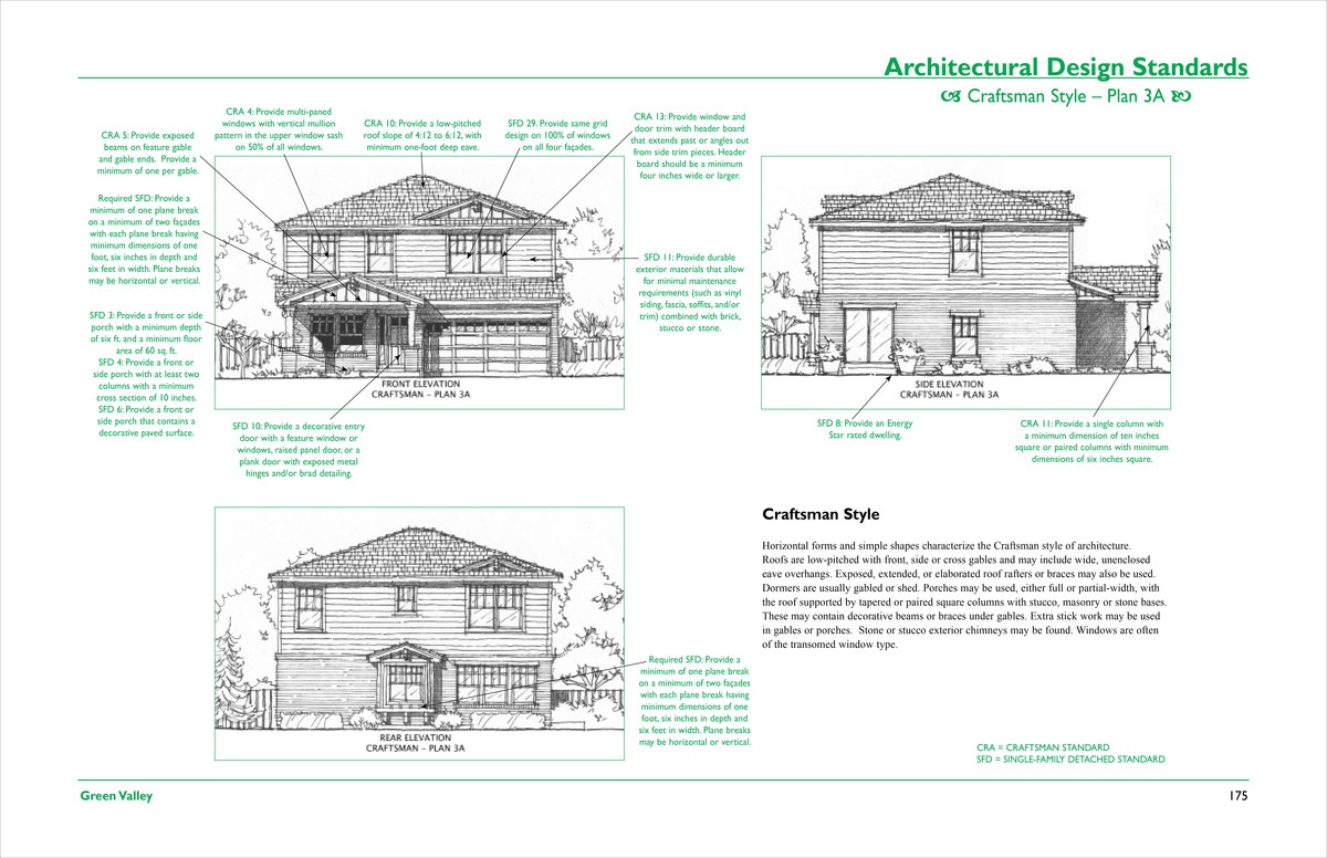 Green Valley Architectural Design Standards - Craftsman Style