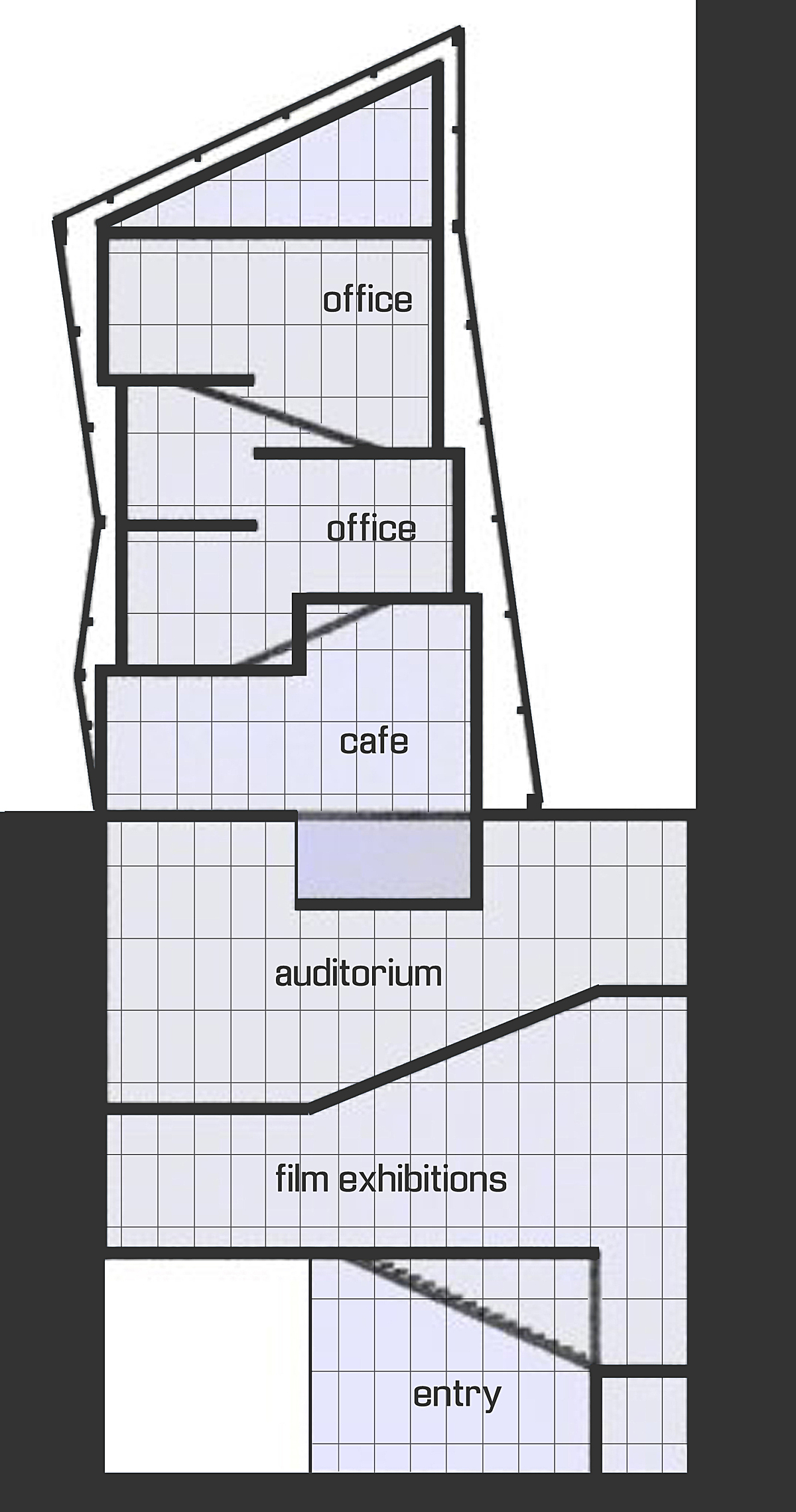 Short Section