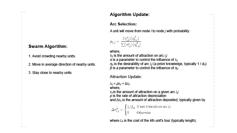 Unit Algorithm