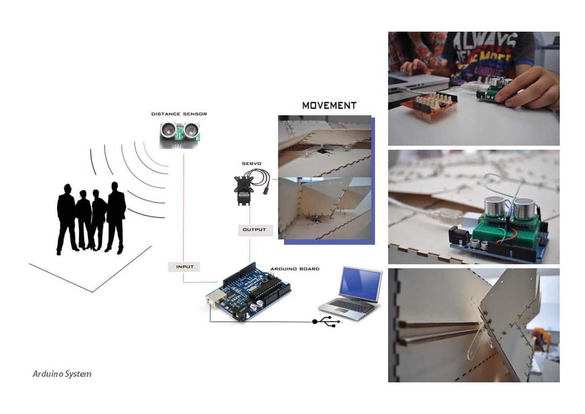 Arduino system