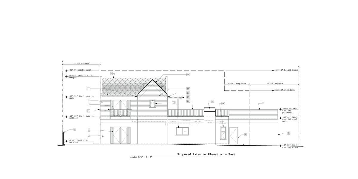 Proposed East Exterior Elevation