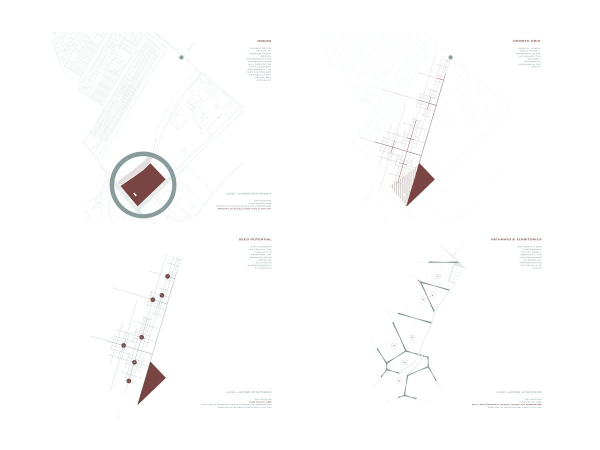 Strategy diagrams 1