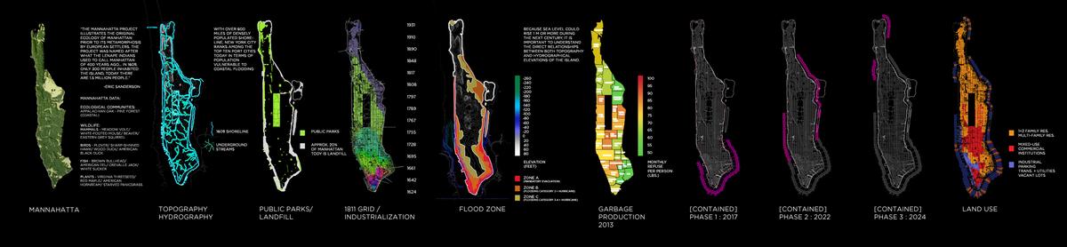 Evolution of Manhattan