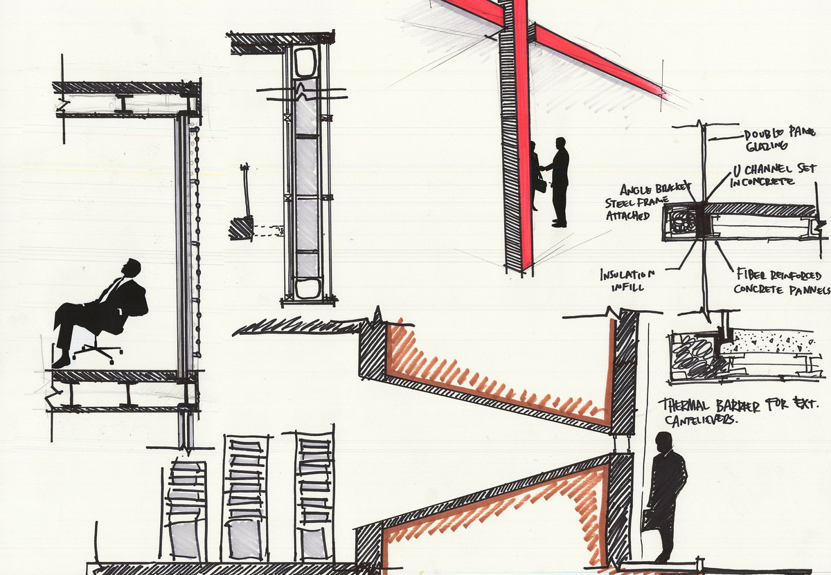 Structure and View sketches