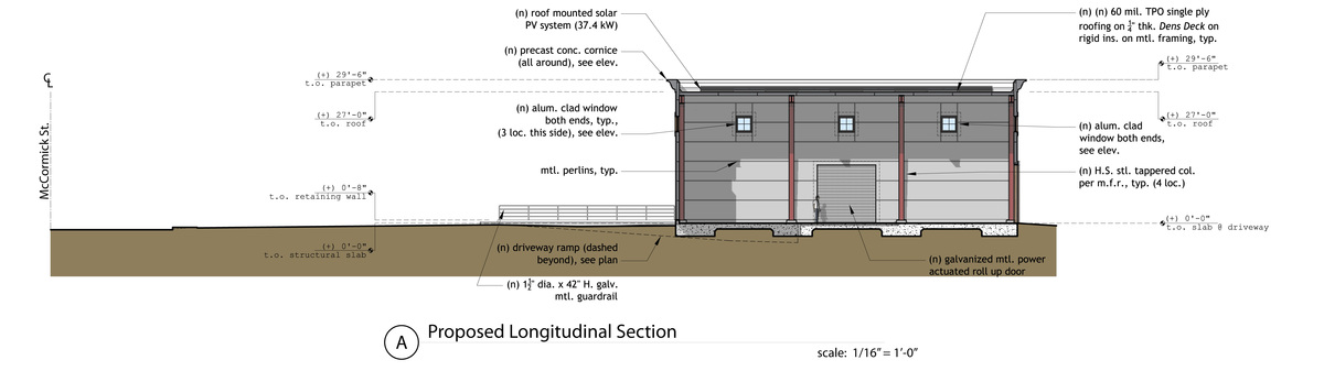 Proposed Building Longitudinal Section