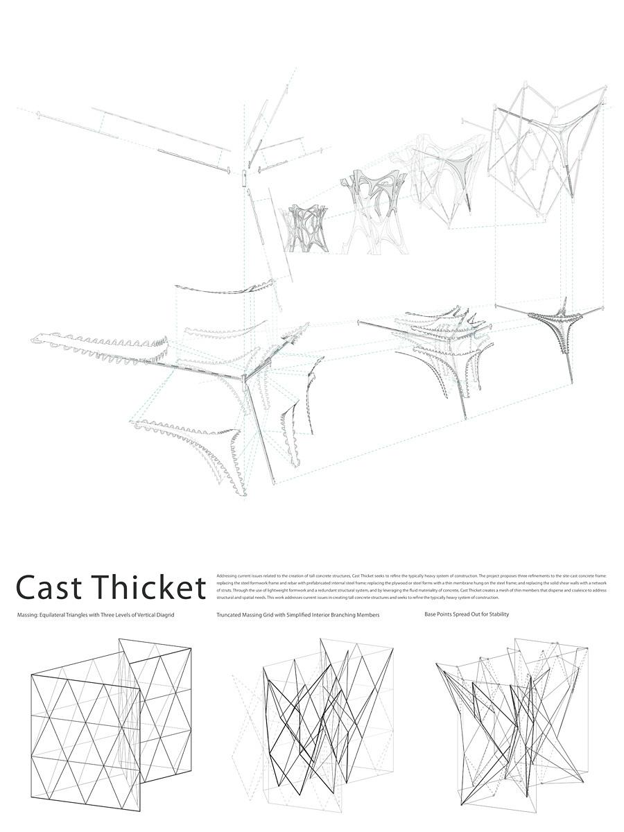 Cast Thicket, exhibition board (Image courtesy of yo_cy)