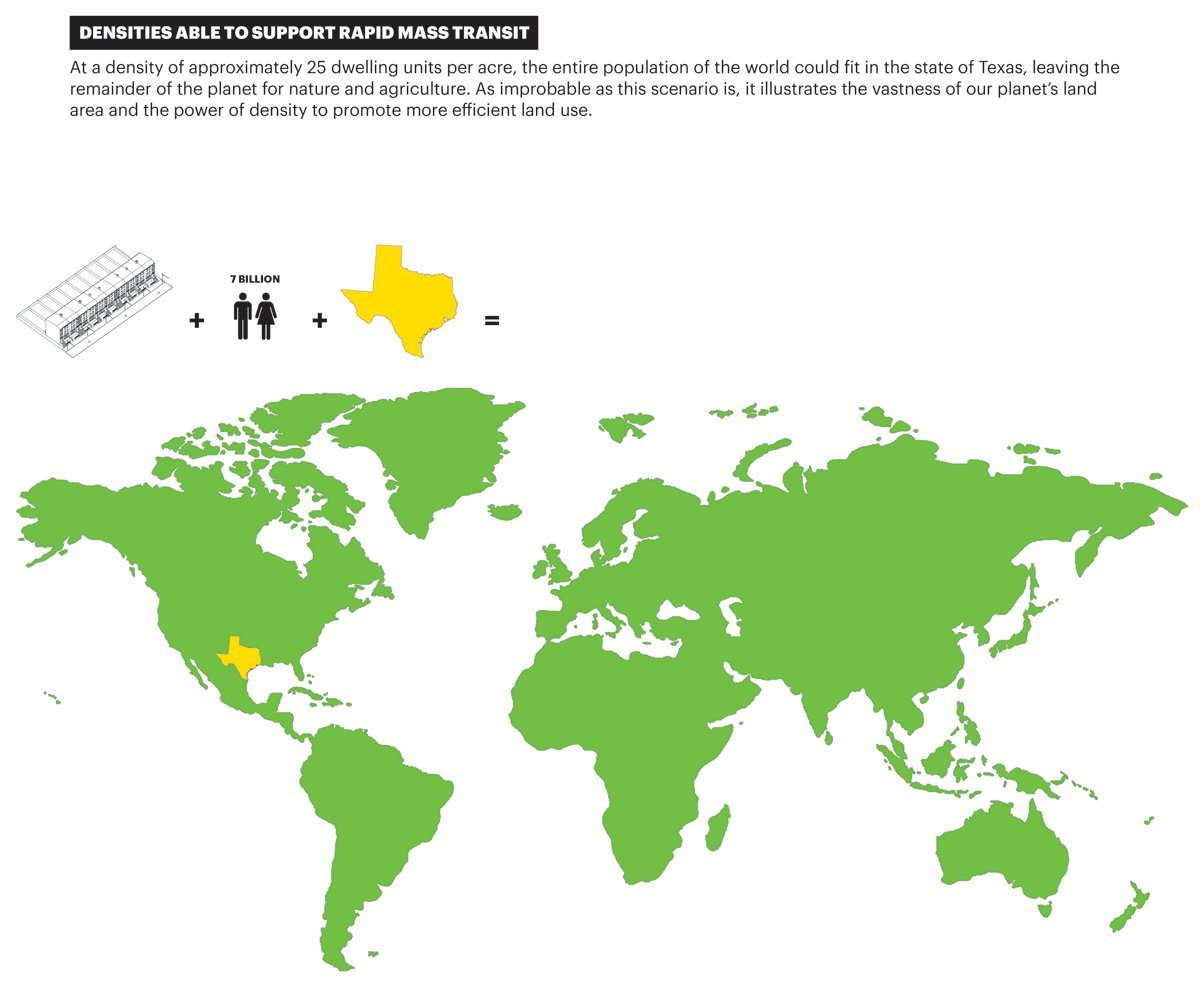 Seven billion people living in Texas? Image: Taken from